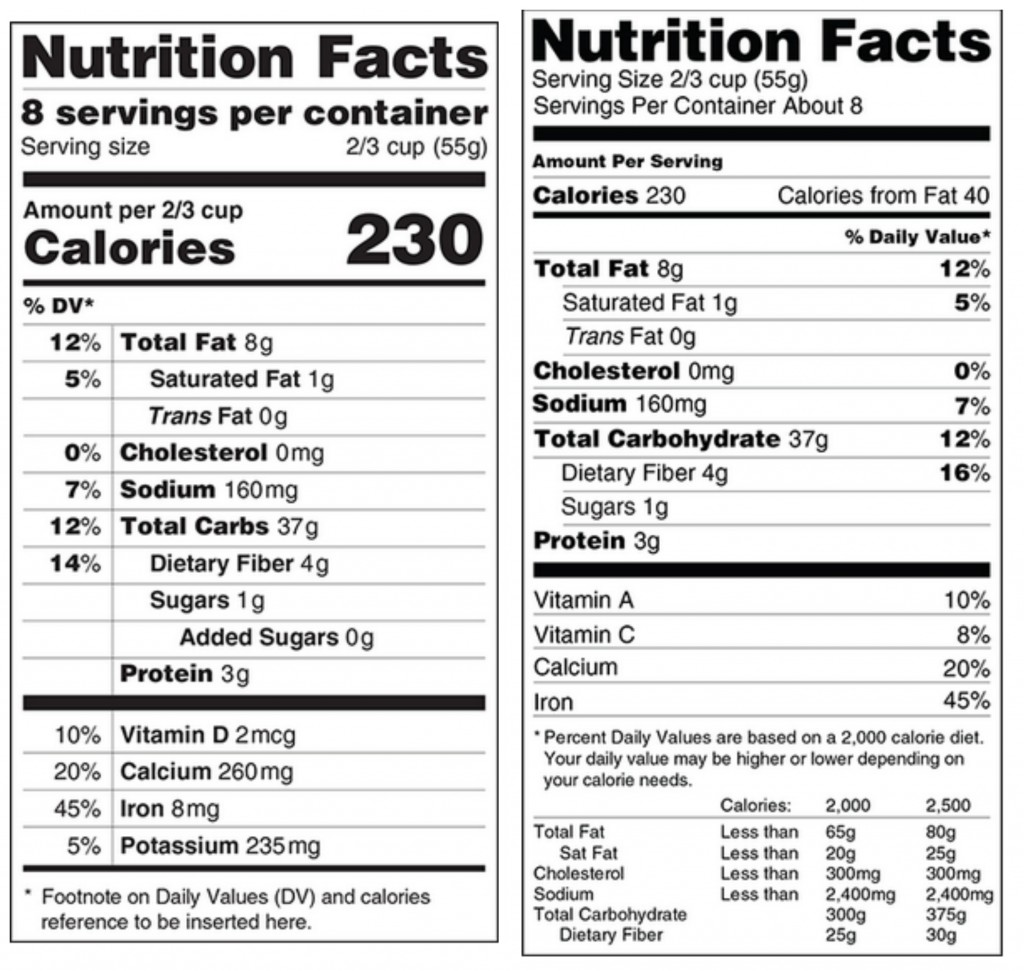 New Food Labels Ther3dlifestyle