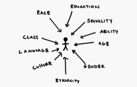 Women's History Month and Intersectionality