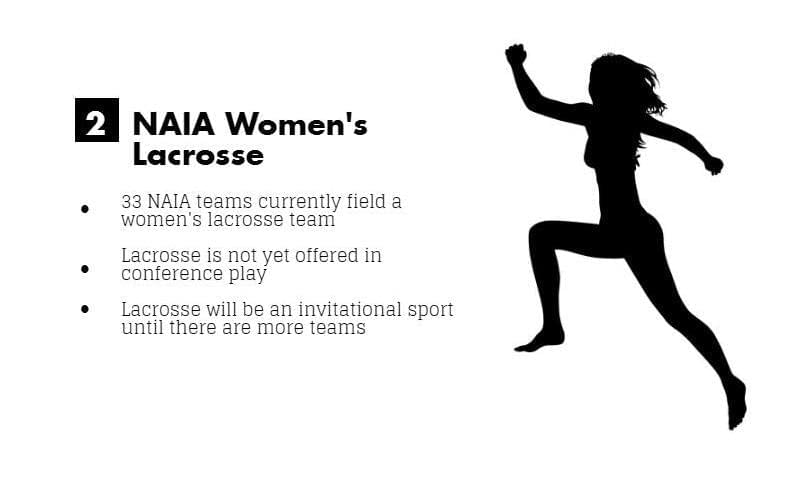 Women's lacrosse coming in 2018
