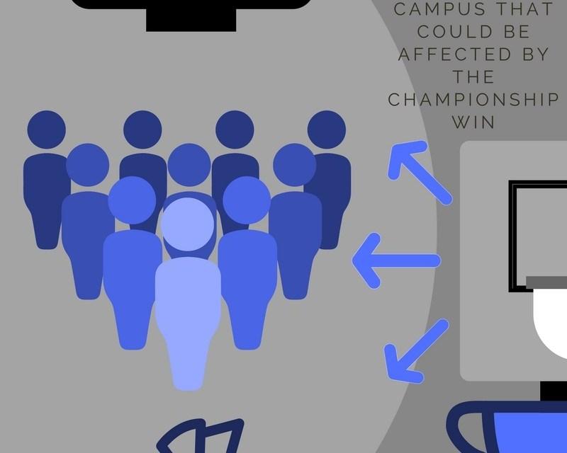 Championship win benefits Wesleyan