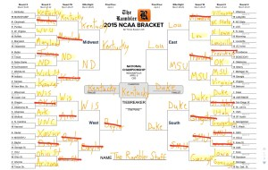 The composite staff bracket that the staff ofThe Ramblervoted onhas one glaring error with Baylor in the Final Four, but the bracket scored 380 points overall, so it's in the middle of the pack for the time being.