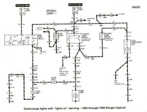 Ford Ranger wiring by color  19831991