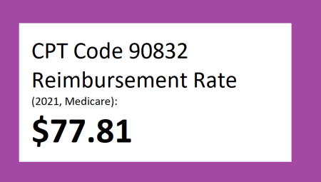 90832 reimbursement rate 20201