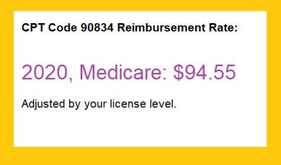 cpt code 90834 reimbursement