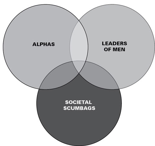 Alpha The Rational Male