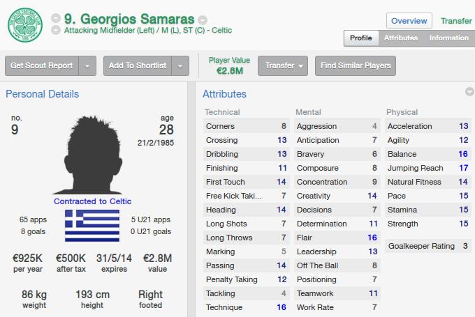 georgios-samaras-fm14