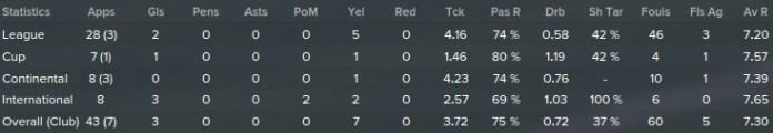 Varela-2nd-season