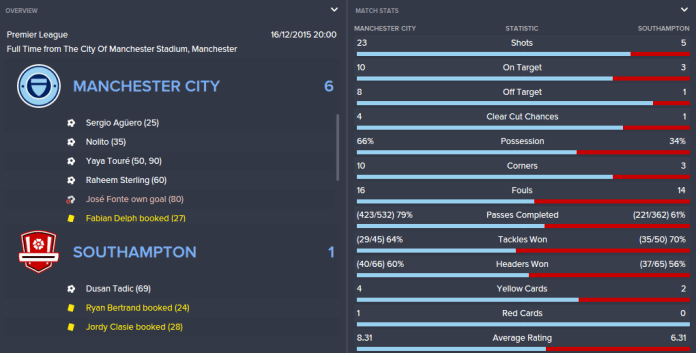 man-city-tactic-southampton-man-city-stats