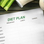 Plant-Based Diet Plan