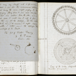 What Commonplace Books Can Teach Us About Our Past | Evernote Blog