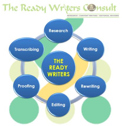 The Ready Writers