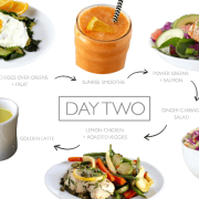 Day TWO Nourished 7-day Refresh