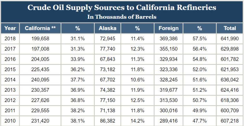 Image Credit: California Energy Commission