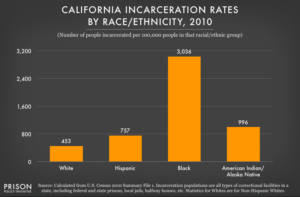 Reformers Aim to End Prison Firefighters' 'Indentured Servitude' in California 8