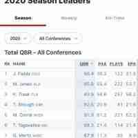 Season Total QBR