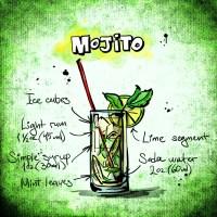 Mojito - TheRecipe.Website