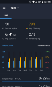 Sleep Better App Sleep Statistics