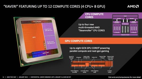 AMD Kaveri CPU-GPU Overview