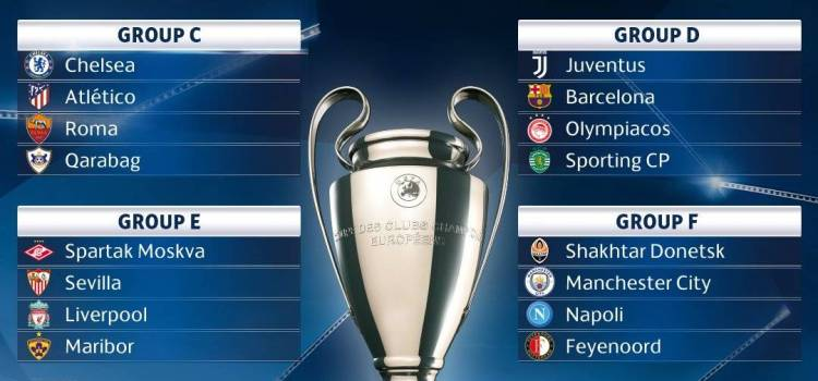 Champions League group stage draw 2017 – 18