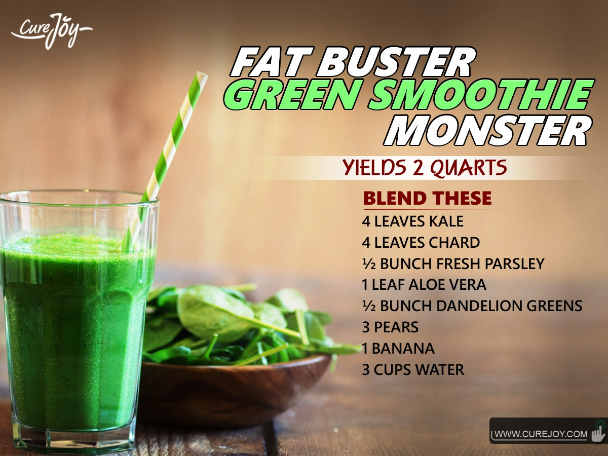 51.Fat-Buster-Green-Smoothie-Monster