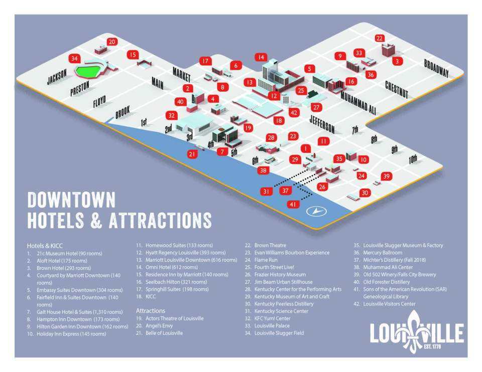 Downtown Louisville attractions