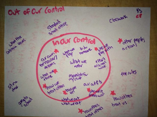 Conflict discussion, brainstorming what actions are in our control and out of our control