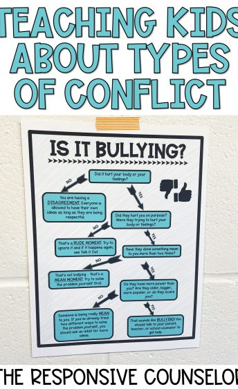 types of conflict lesson and activity