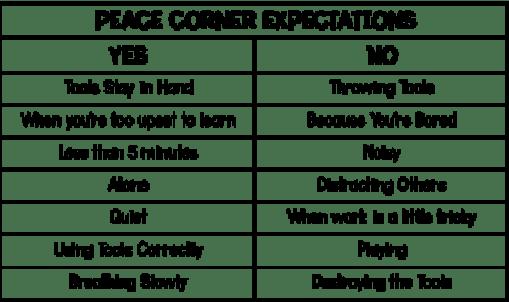 peace corner expectations