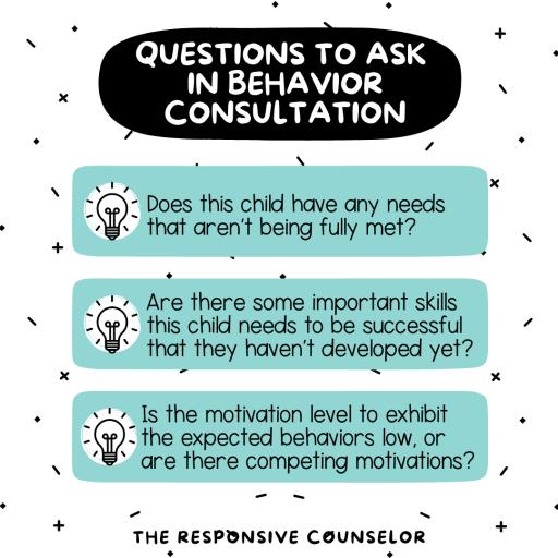 behavior intervention quick consultation questions