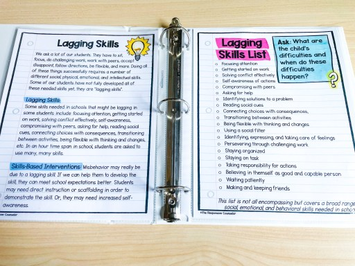 lagging skills pages in behavior intervention guide
