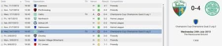 Those Celtic matches were tough.