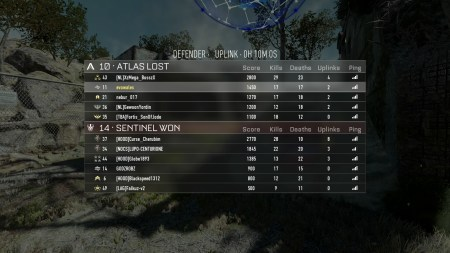 Proof that I'm not entirely useless at this game....
