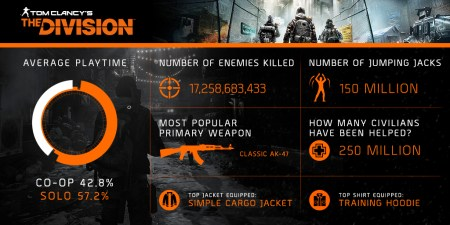 Division Infographic