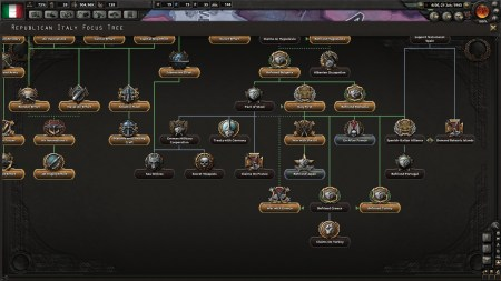 This! I want more of this! The National Focus tree is so fun.