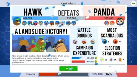Political Animals Result