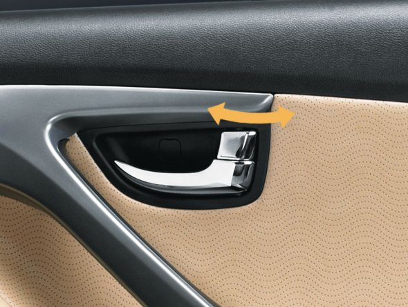 Central-locking safety features for your car