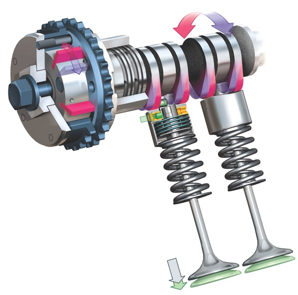 what is VVT (Variable valve timing), what are valves