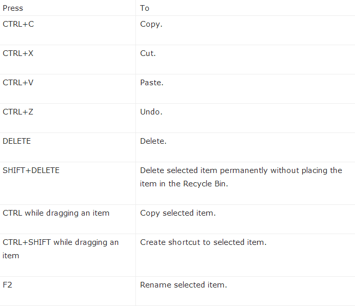 All Keyboard Shortcuts and Alt codes and firefox shortcuts