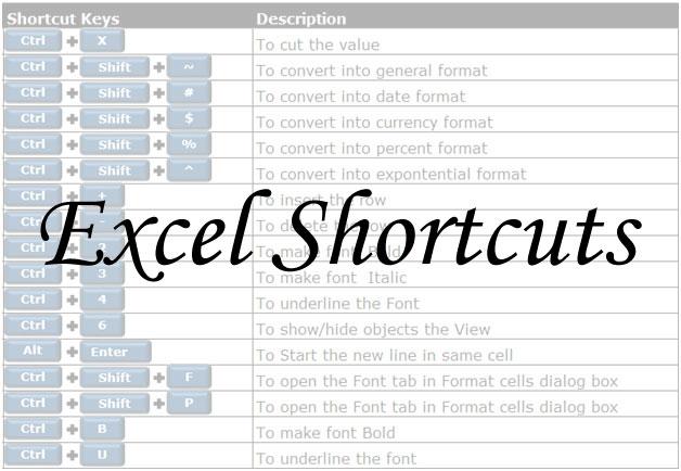 Excel Shortcut keys – ReviewStories
