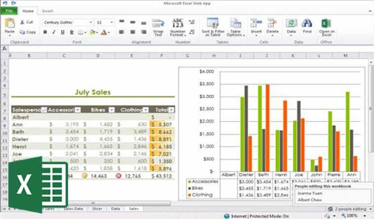 top financial functions in excel
