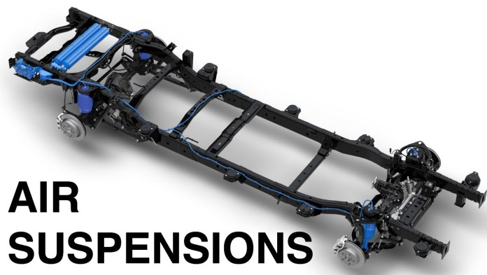 Air suspension