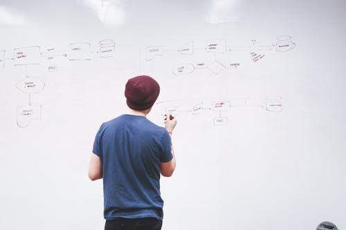 disaster plan for startups