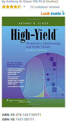 High-Yield Biostatistics Epidemiology and Public Health 4th Edition PDF
