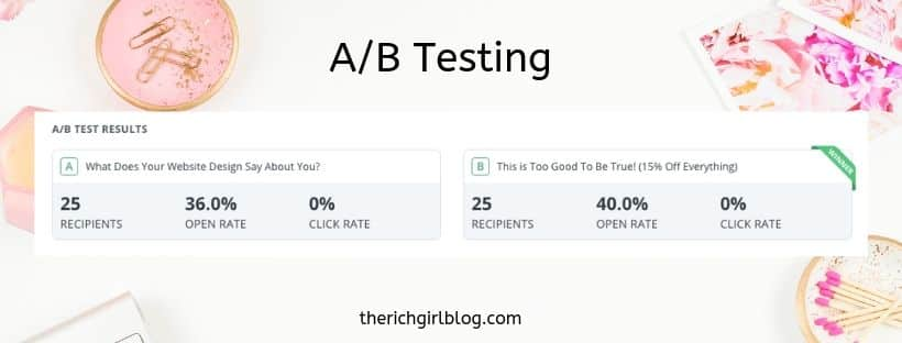 A/B Testing For Email Affiliate Marketing