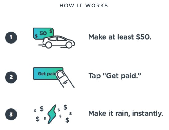 A Review Of Lyft's New Express Pay Feature