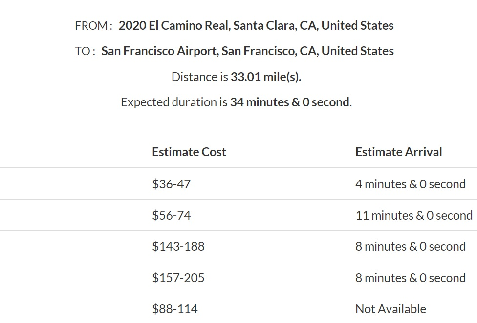Uber Fare Estimator: Know Your Fare Beforehand