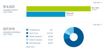 Rideshare Lease: $195/Week + $0.16 after 800 miles/week: $19,118.