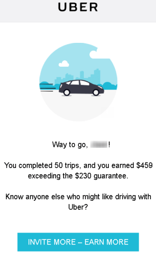 """Screenshot of Uber email. Text reads: """"Way to go! You completed 50 trips, and earned $459 exceeding the $230 guarantee."""""""