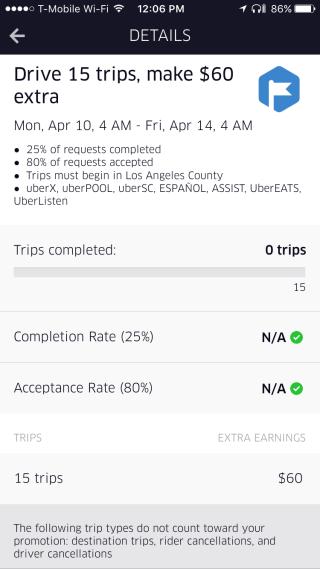 Uber Quest Details