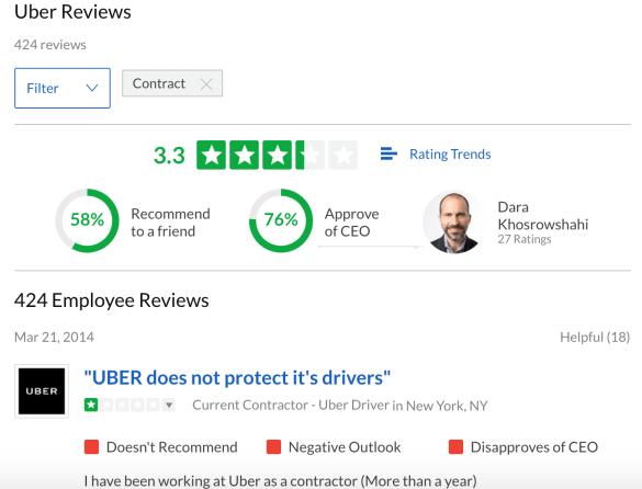 Driver reviews of Uber on Glassdoor